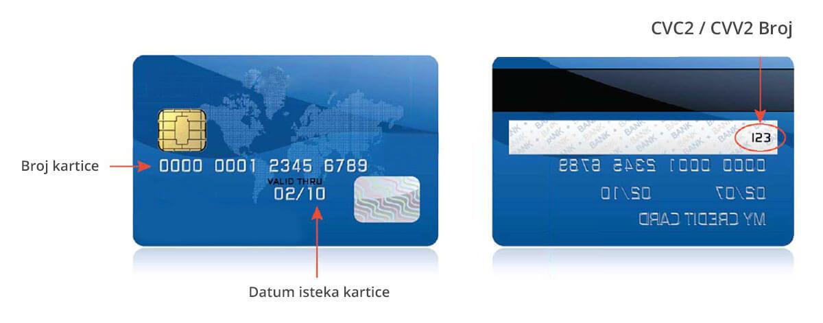 Plaćanje kreditnim karticama